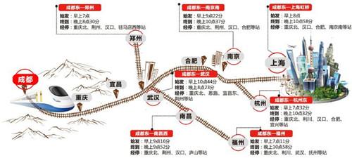 根据列车时刻表,成都至上海最快的一趟d2208次