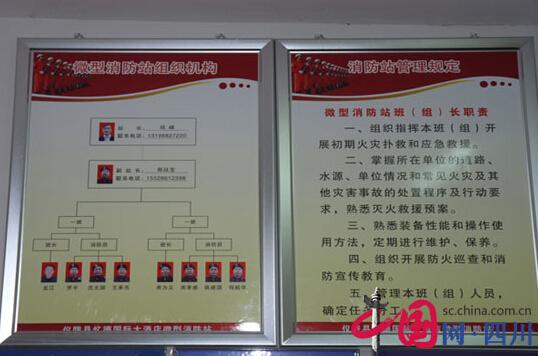 微型消防站组织机构及管理规定-仪陇消防大队指导安全重点单位微型