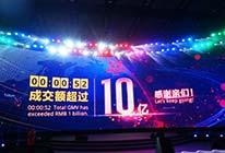 """""""双十一""""彰显中国消费能力和经济活力"""