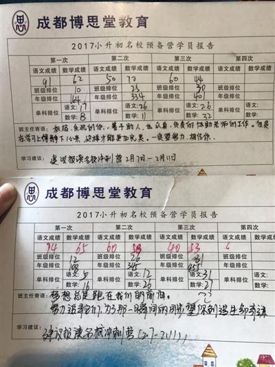 花4980元参加一周冬令营 就能被名校高比例择优录取?