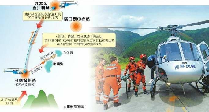 继续组织力量从正面向熊猫海突进,同时命令正在九寨沟县城待命的四川
